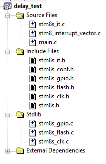 Files used in the Project